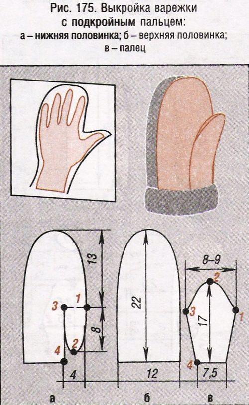 Выкройки из меха норки своими руками 12